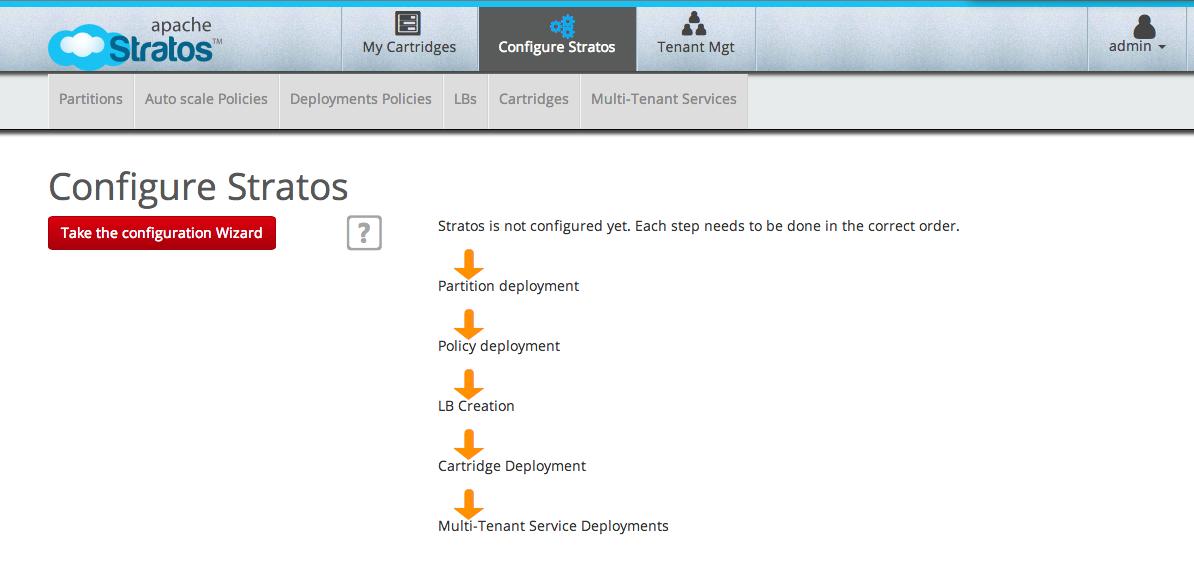 4 0 0 Configuring Stratos - Apache Stratos - Apache Software Foundation