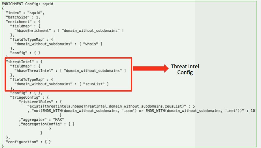 Application of Threat Intel Feeds - Metron - Apache Software