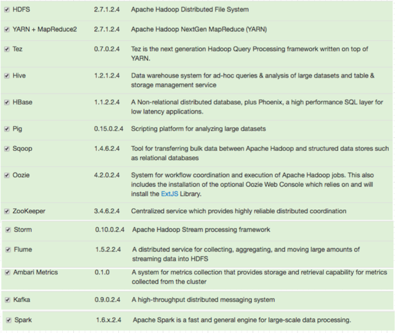Metron 0 2 0 dev/test Installation on existing Ambari