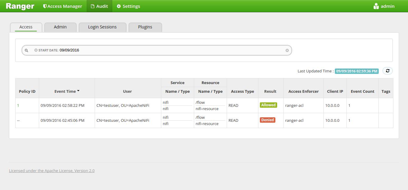 NiFi Plugin - Ranger - Apache Software Foundation