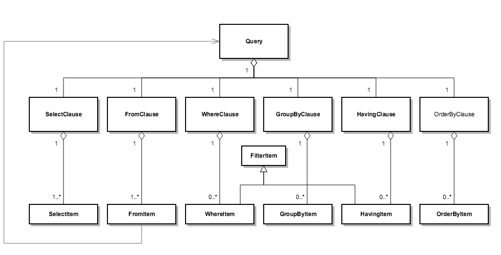 Class Diagram Metamodel Images How To Guide And Refrence