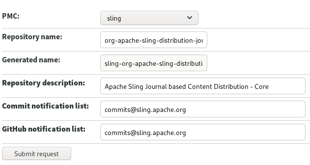 Using Git with Sling - Apache Sling - Apache Software Foundation