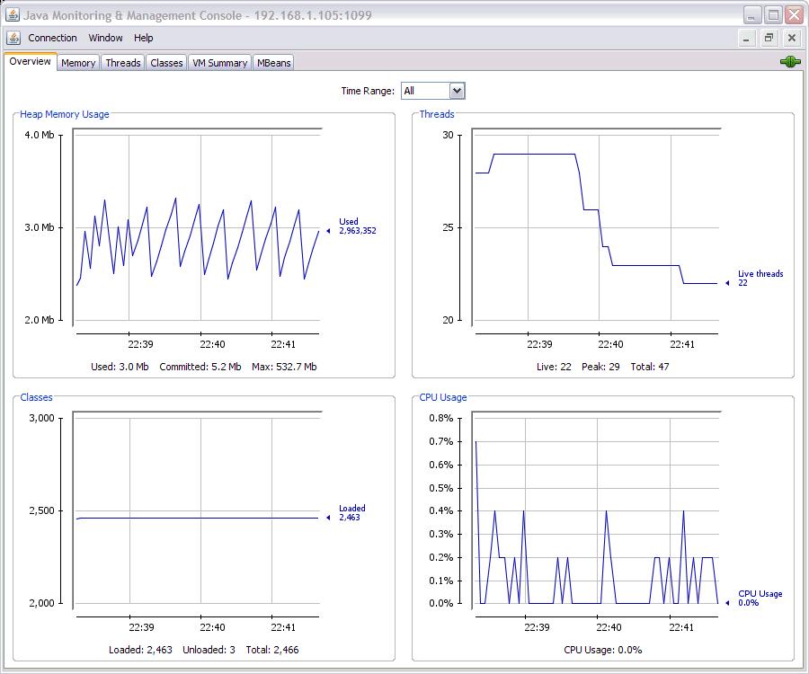 Testing ActiveMQ Broker - UIMA - Apache Software Foundation